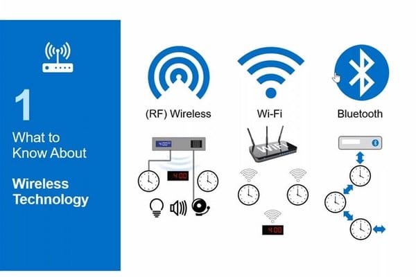 Top 5 Factors to Consider When Choosing a Wireless Clock System for Your School